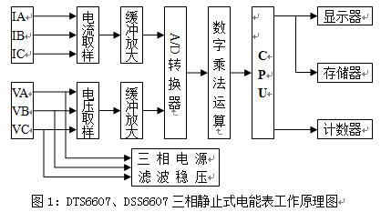 三相电子式液晶电能表(带红外和rs485通讯功能)