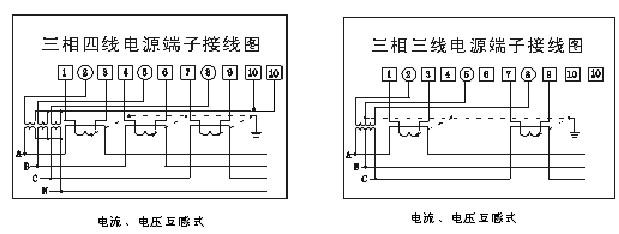 1 电能计量功能    1)电能计量记录内容  名    称 数据标识 具体内容