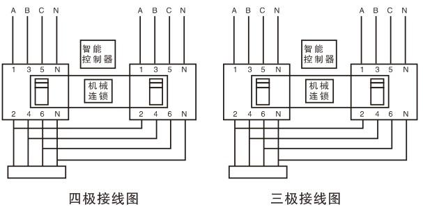 首页 公司产品 双电源转换开关  操作与安装   根据设计电路实际需要