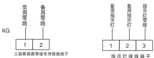如果常用电源供电正常,切换开关将自动投入常用电源执行断路器qn合闸